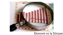 Ekonomi ve İş Dünyası